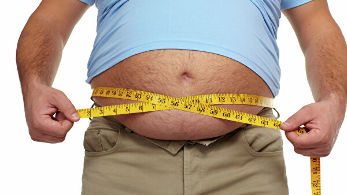 obesity, the dangers and the consequences